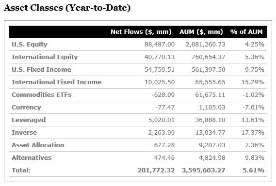 Asset Classes (Year-to-Date)_20181022.png