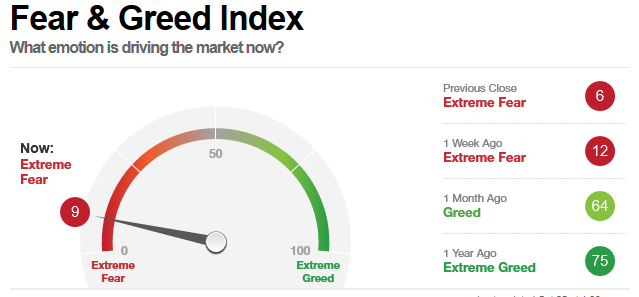 3-High-Yield-Fixed-Income-ETFs-to-Combat-Stock-Market-Volatility-1-1.png